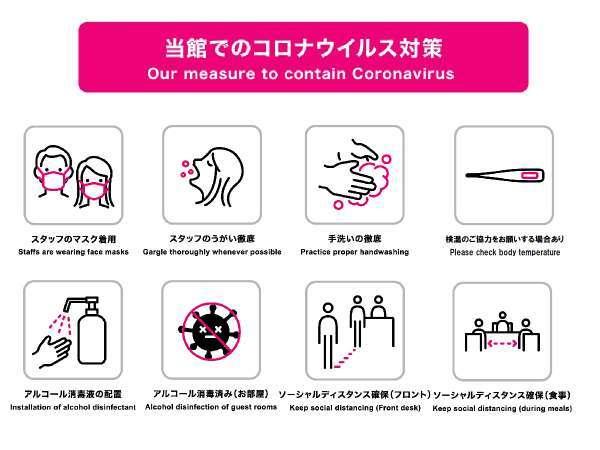 【コロナウイルス対策情報】施設での対策・実施情報