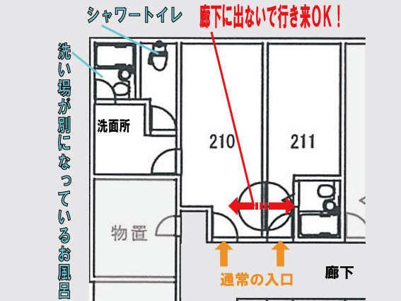 禁煙和室コネクティングルーム 隣のお部屋と廊下に出ないでも行き来可能