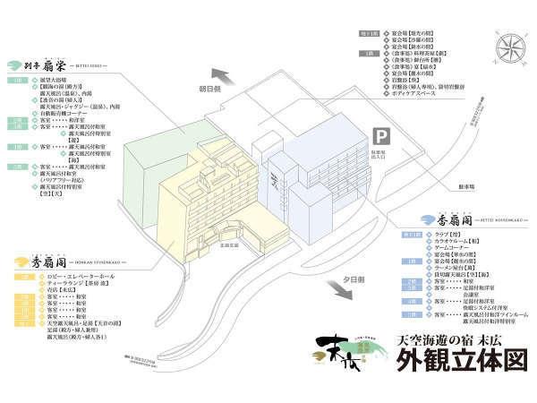 【外観立体図】当館は本館[秀扇閣]、別邸[扇栄]、別邸[香扇閣]3つの棟で構成されております。