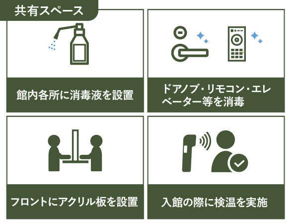 館内各所に消毒液を設置/共有箇所の消毒/フロントにアクリル板を設置/検温の実施
