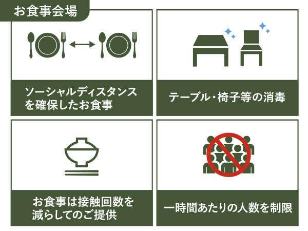 間隔をあけたお食事/共有箇所の消毒/接触回数を減らしてのご提供/人数制限