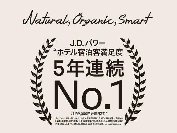 JDP5年連続受賞