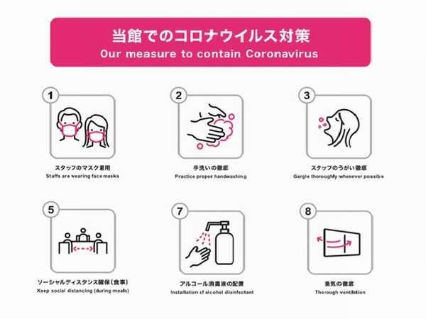 コロナウィルス感染拡大防止のため当館でも対策を行っております。