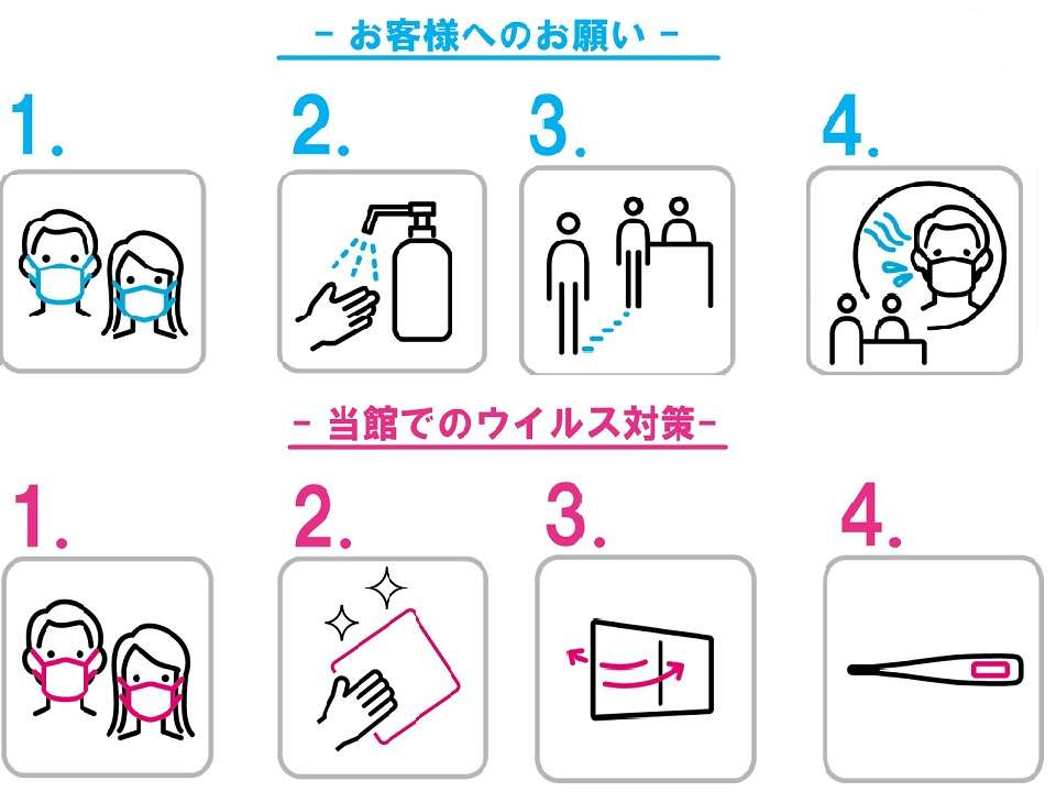 コロナウイルス対策※除菌液やビニールシート設置・定期的なアルコール消毒・マスク着用など実施中。