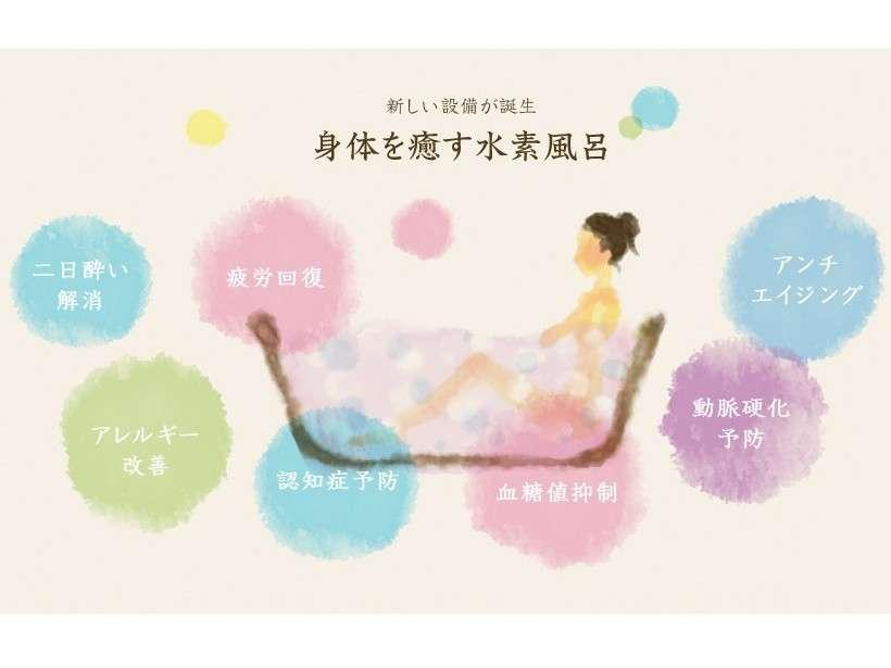 貸切風呂『山桜』に【水素風呂】を導入しました。アレルギー肌の方にも安心。ぜひ一度お試しください。
