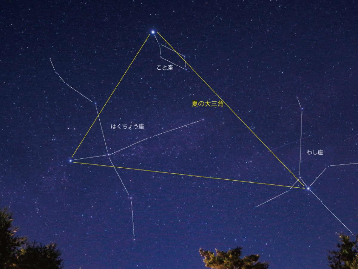 晴れた夜には、満天の星が広がります(夏の大三角)