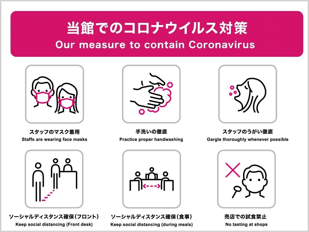 当館でのコロナウイルス対策