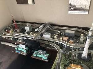 鉄道ルームのジオラマです。