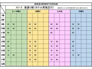 旅館共同バス時刻表(箱根湯本駅発)2021.01.26~