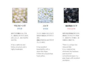 枕のご紹介(1)※客室にはテンピュール社の低反発枕をご用意しております。