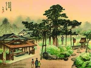 昭和初期の画家前田紅映画伯による当館の当時の「絵」です
