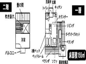 貸別荘飯田ログハウスA