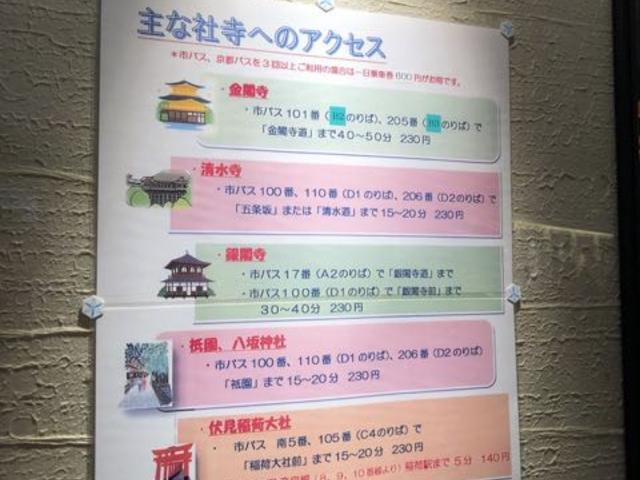 アクセス情報_京都総合観光案内所「京なび」