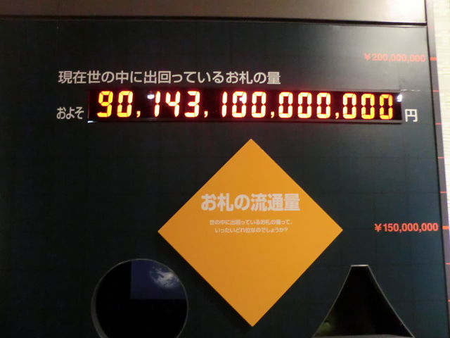 昔の資料だけではなく、現在のことも学べます_日本銀行旧小樽支店金融資料館