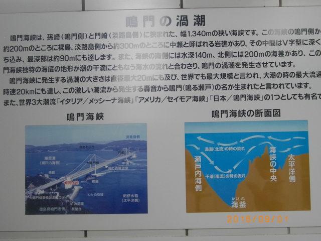 これを読むと詳しく解ります_鳴門海峡