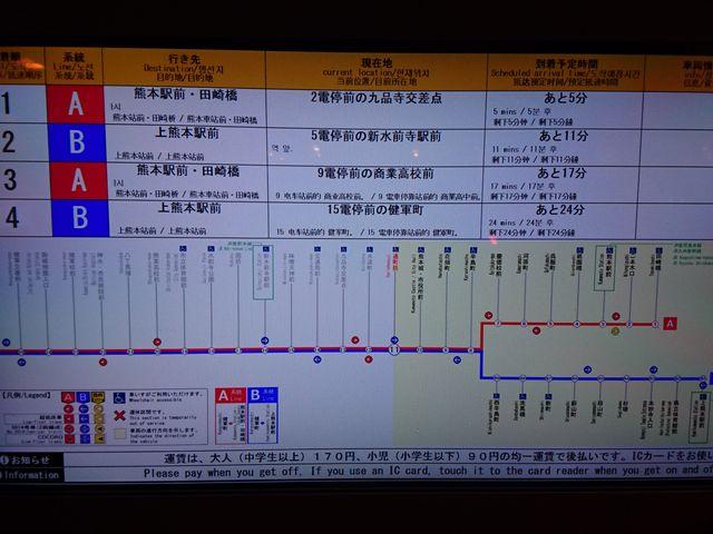 通町筋の到着案内_熊本市電