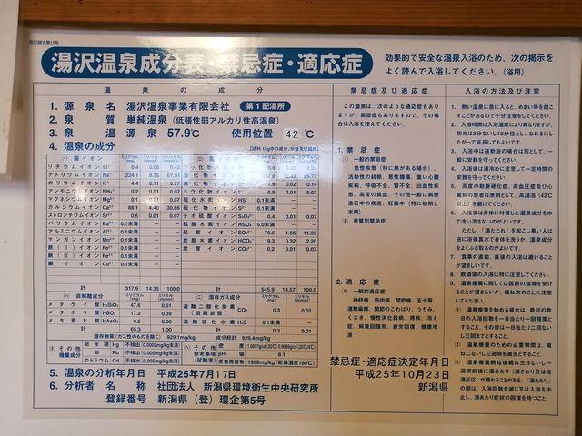 温泉成分表_下湯沢共同浴場 駒子の湯